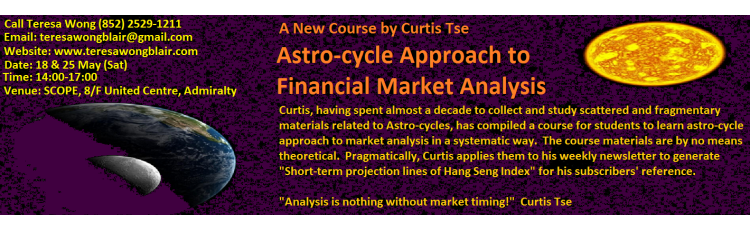 Astro-cycle Approach to Financial Market Analysis