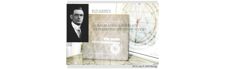 W.D. Gann's Implicit Rules of Trend (Book + DVD set) - updated with bitcoin examples